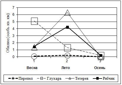 %d1%80%d0%b8%d1%81-3-%d0%bf%d0%b5%d1%80%d0%b5%d0%bf%d0%b5%d0%bb-%d0%b8-%d0%bf%d1%80-%d0%b3%d0%be%d1%80%d1%8b