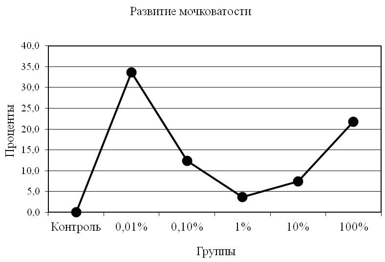 rev metabolizatorius riebalų degintojas